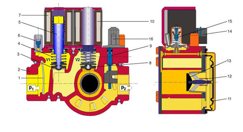 GB Series Gas Valve