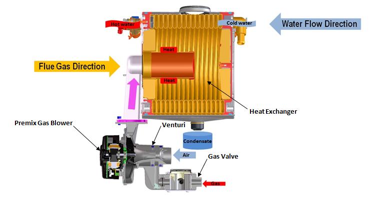 BoilerSystem 750px
